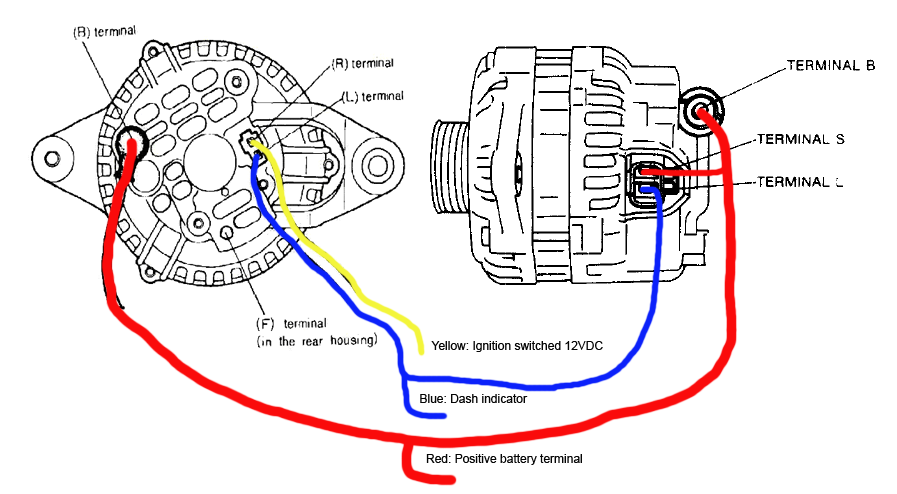 mazda 323 alternator wiring diagram cars and motorcycles wiring schematic diagram