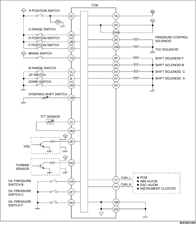 BHE0502W002a automatic transmission control system wiring diagram (symptom transmission wiring diagrams at fashall.co