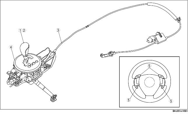 2004 saturn vue sway bar diagram html