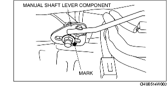 AUTOMATIC TRANSMISSION REMOVAL/INSTALLATION